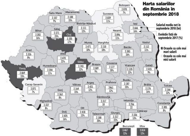 Harta salariilor pe judeţe în septembrie 2018. Clujul a depășit Timișul, pe fondul investiţiilor în sectorul IT