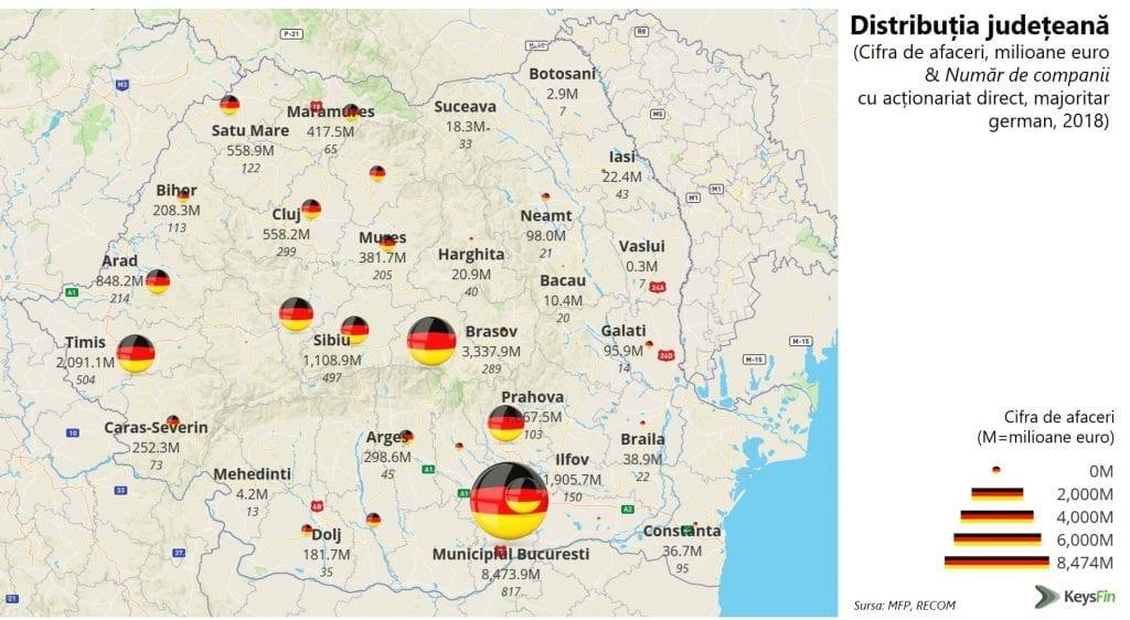 - Distributia judeteana companii germane 1024x562 - Topul companiilor cu capital german din România este alcătuit preponderent din retaileri