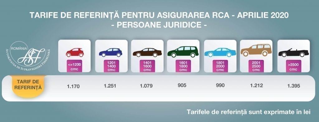 asf: stabilitate pe piața poliţelor auto obligatorii - Tarife referinta aprilie 2020 PJ 1024x391 - ASF: Stabilitate pe piața poliţelor auto obligatorii